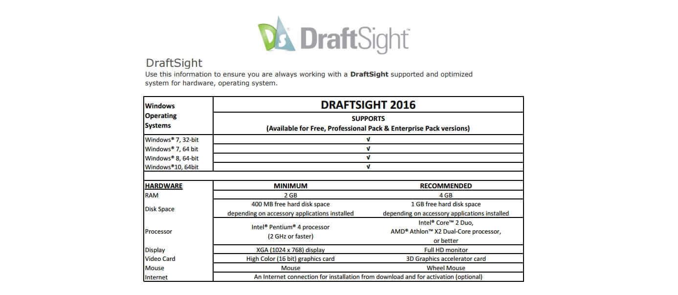 Wymagania sprzętowe dla DraftSight 2016