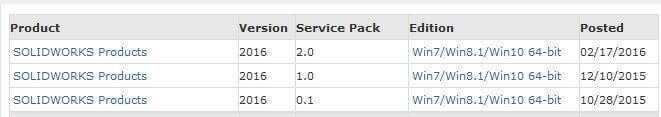 Service Pack SOLIDWORKS pobierz na Customer Portal