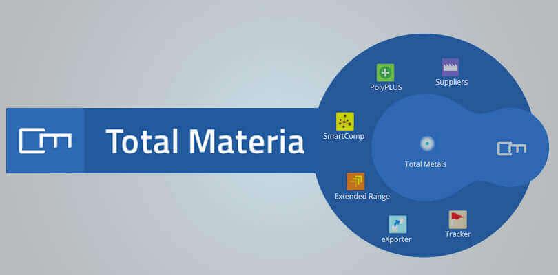 Baza Materiałowa dla SOLIDWORKS - Total Materia