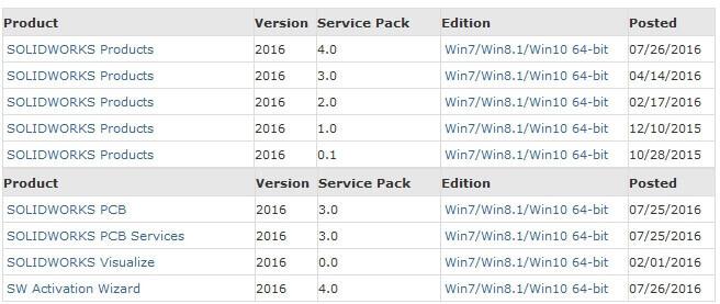 SOLIDWORKS Service Pack 4.0