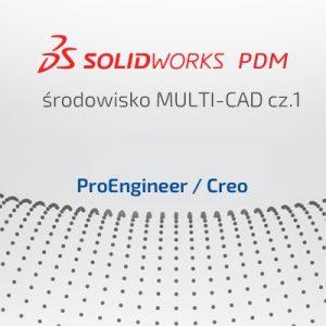 Cykl artykułów Środowisko Multi-CAD cz.1