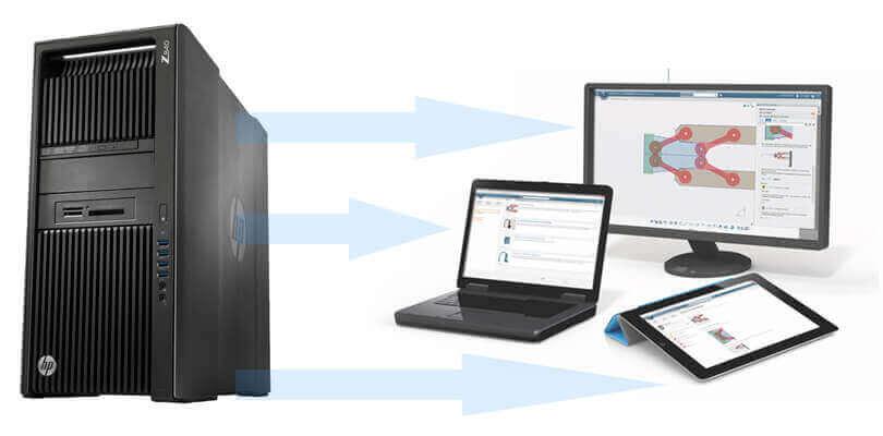 vdeisgn sansec wirtualizacja desktopów