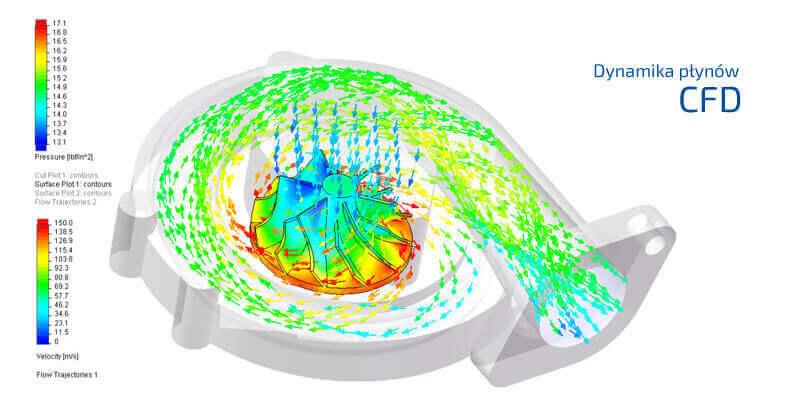 Dynamika płynów CFD - Flow Simulation SOLIDWORKS