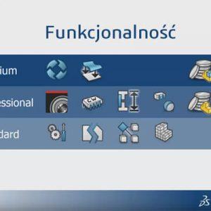 Zmiany w funkcjonalności - pakiety SOLIDWORKS 2014, 2015, 2016, 2017