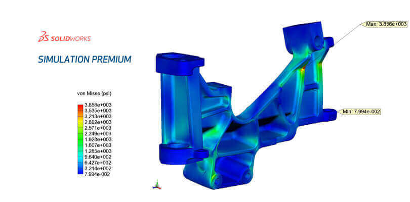 Pakiet SOLIDWORKS Simulation Premium