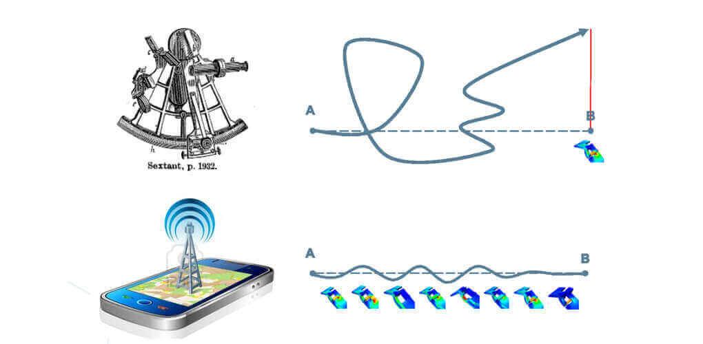 GPS dla CAD - SOLIDWORKS Simulation
