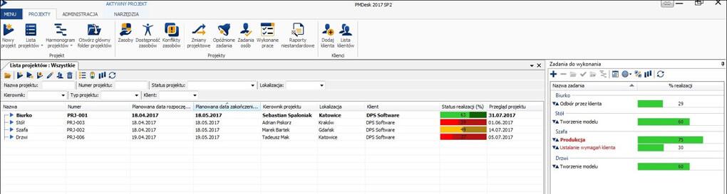 Statusy zarządzanie projekty pmdesk 2017 sp2