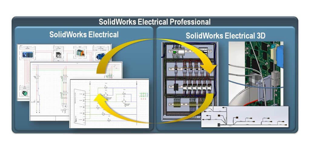 Easyel Str C B Mst C A Llare Y U L together with Mcc Panel Wiring Ga And Bom S le together with  as well Solidworks Professional Schematic Electrical D additionally Draftsight Image. on eplan electrical schematic
