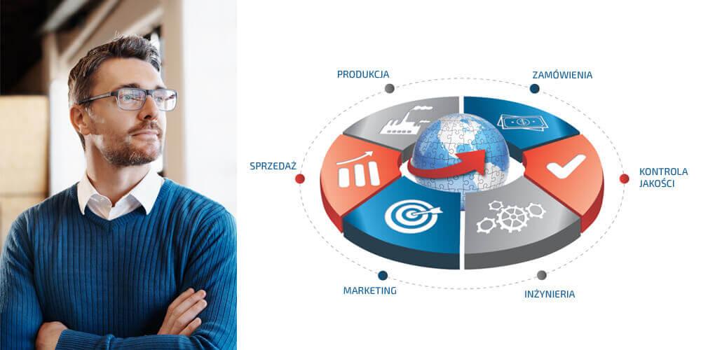 Oprogramowanie SOLIDWORKS Manage - zarządzanie danymi rozproszonymi