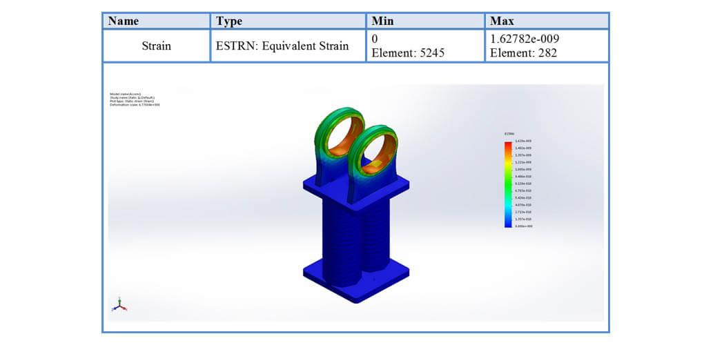 Analizy w SOLIDWORKS Simulation konstrukcji wiertnic
