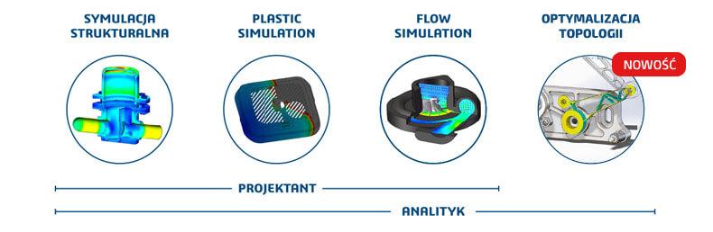 Optymalizacja Topologii - SOLIDWORKS Simulation
