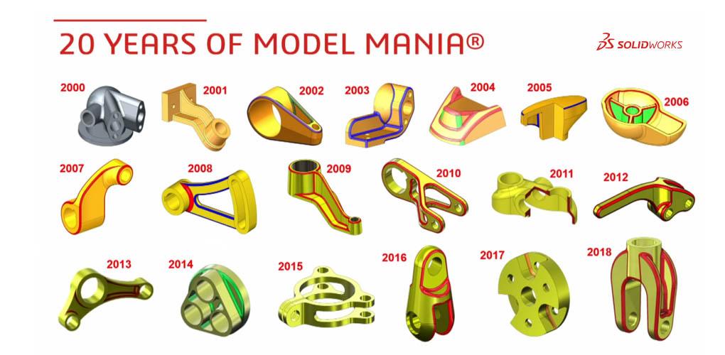 Model Mania 2019 - konferencja SOLIDWORKS World