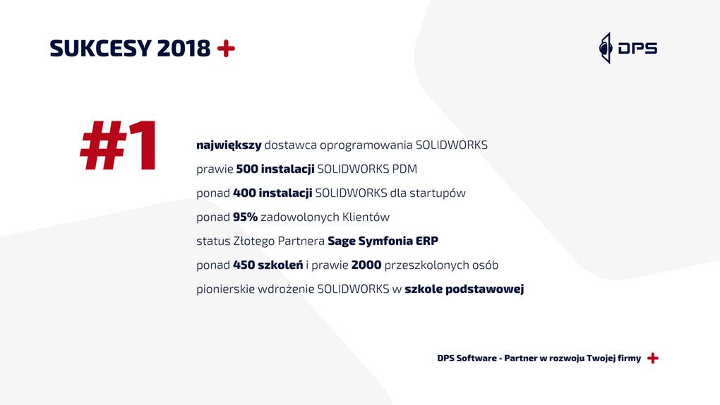 Sukcesy 2018 firmy DPS Software