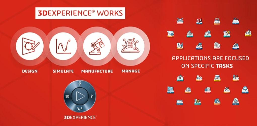 3DExperience Platform - Narzędzia - DPS Software - SOLIDWORKS