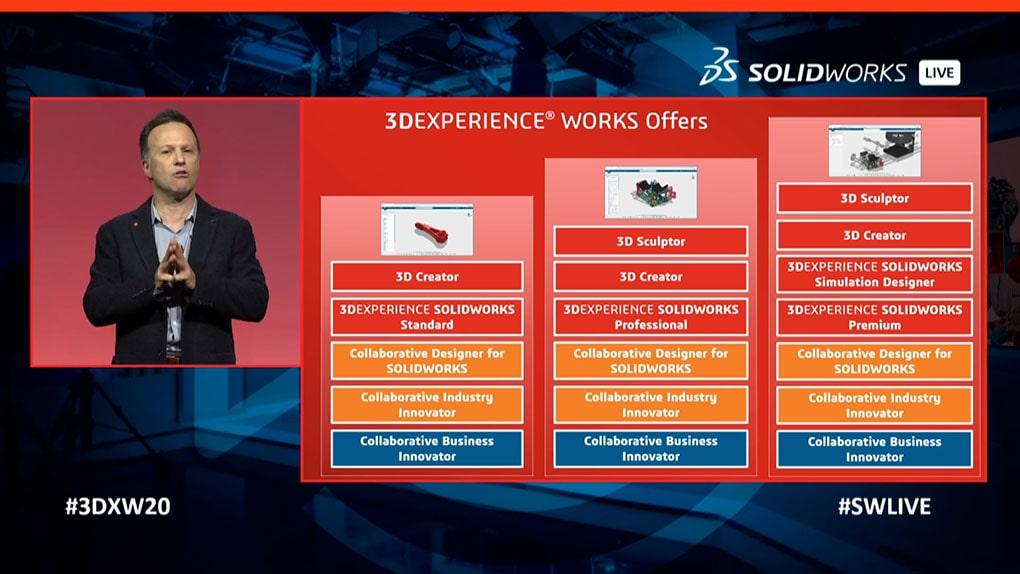 3DExperience Portfolio - SOLIDWORKS - DPS Software