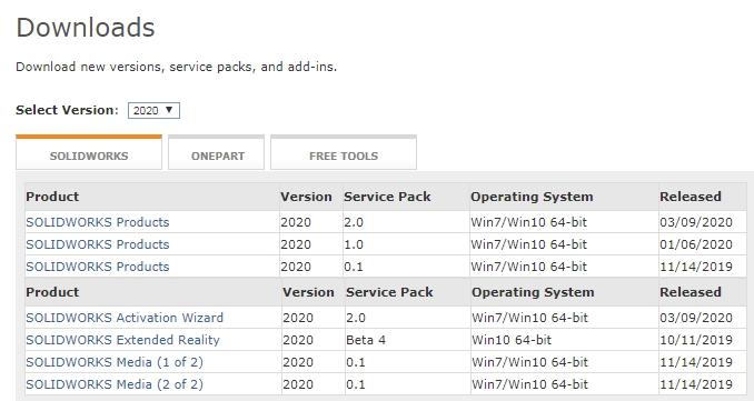 SOLIDWORKS 2020 sp2 Service Pack 2 - DPS Software