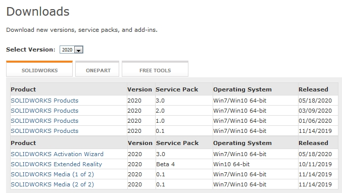 SOLIDWORKS 2020 Service Pack 3 SP3 Download - DPS Software