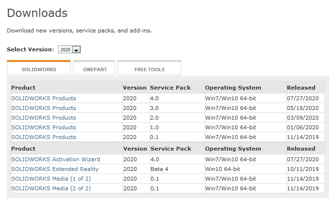 SOLIDWORKS 2020 Service Pack 4 download- DPS Software