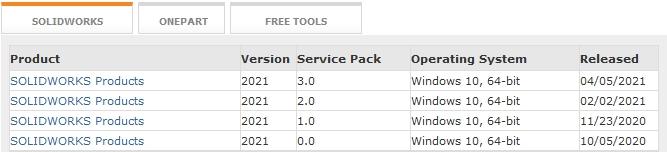Pobierz SOLIDWORKS 2021 Service Pack 3 download
