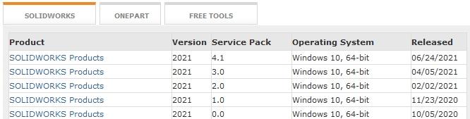 Pobierz aktualizację SOLIDWORKS 2021 Service Pack 4.1 SP4.1